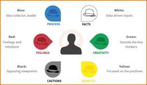 six-thinking-hats_650